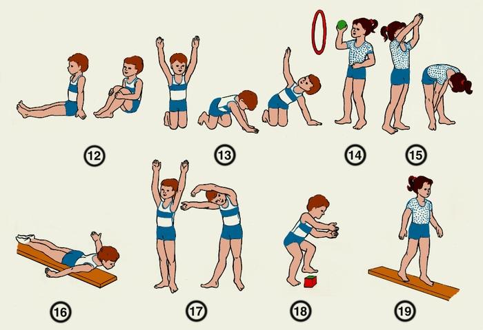 Комплекс упражнений для детей с нарушением осанки