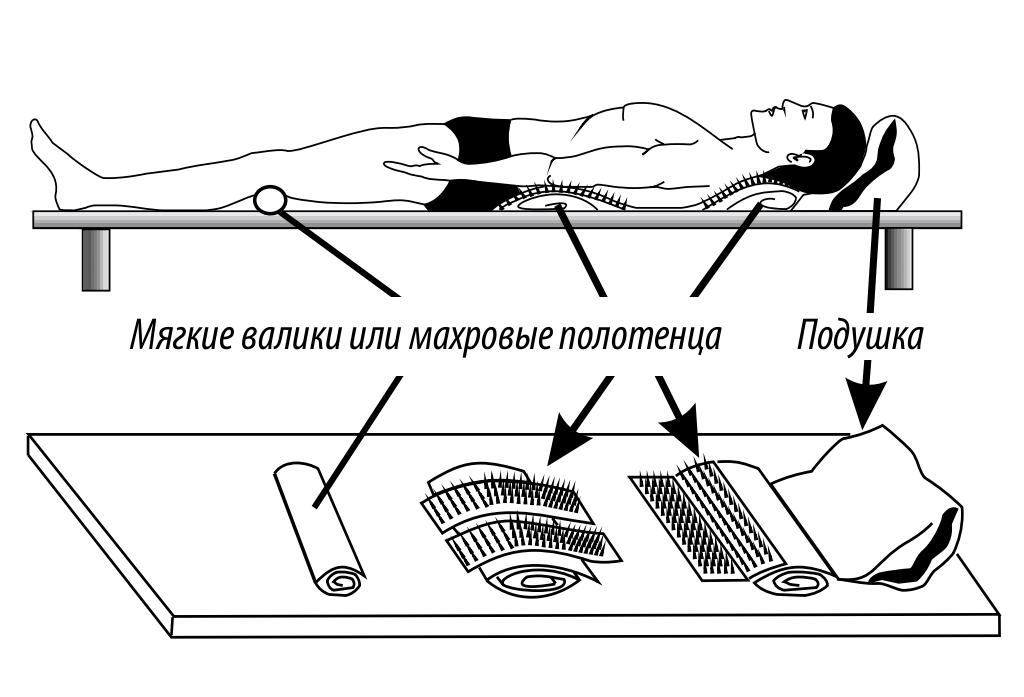 Применение ковриков