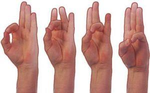 Признаки сломанного пальца на руке