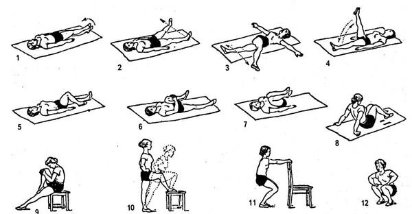 Упражнения первого этапа